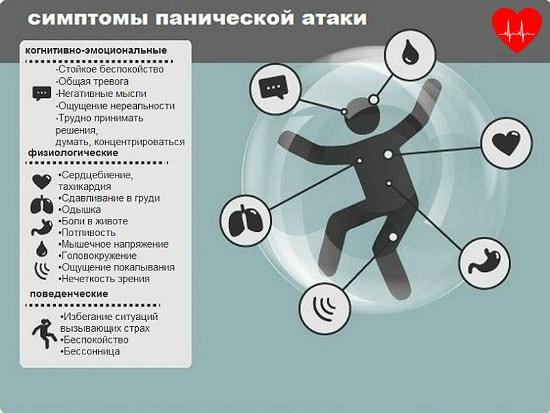 Способы борьбы с паническими атаками
