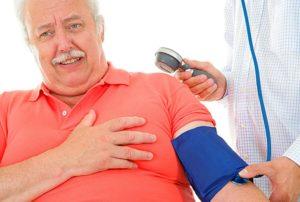 Симптоматика злокачественной гипертонии