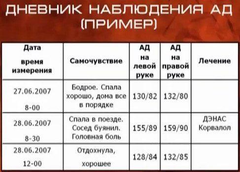 ГОСТ Автотранспортные средства