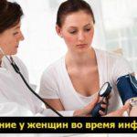 Женский инфаркт
