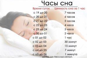Ценные часы для сна