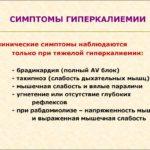 Гиперкалиемия