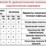 Наличие гепатита