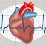 Нестабильный сердечный ритм
