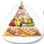 Перейти на сбалансированное питание