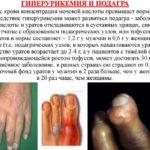 Подагра и гиперурикемия