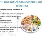 Правильное и сбалансированное питание