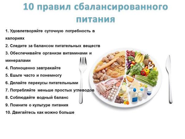 Сбалансированное Питание И Диеты. Сбалансированное питание