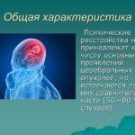 Сосудистые патологии психического происхождения