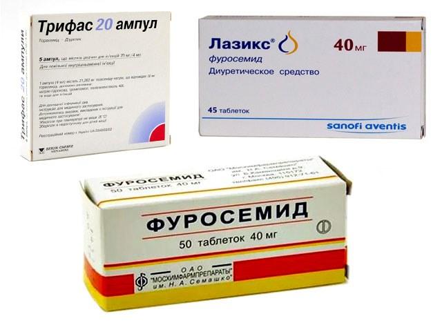 Современные диуретики